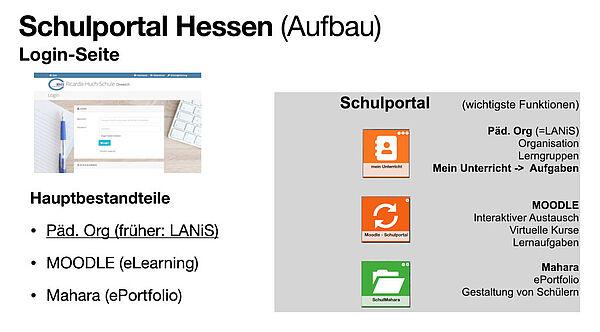 Grafik Schulportal